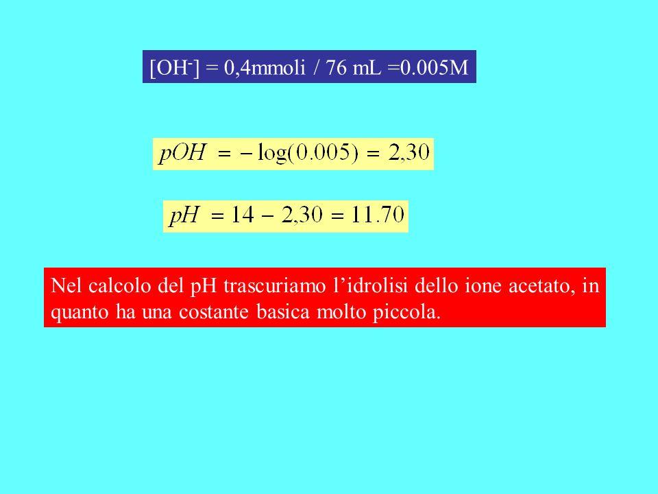 [OH-] = 0,4mmoli / 76 mL =0.005M Nel calcolo del pH trascuriamo l'idrolisi dello ione acetato, in quanto ha una costante basica molto piccola.